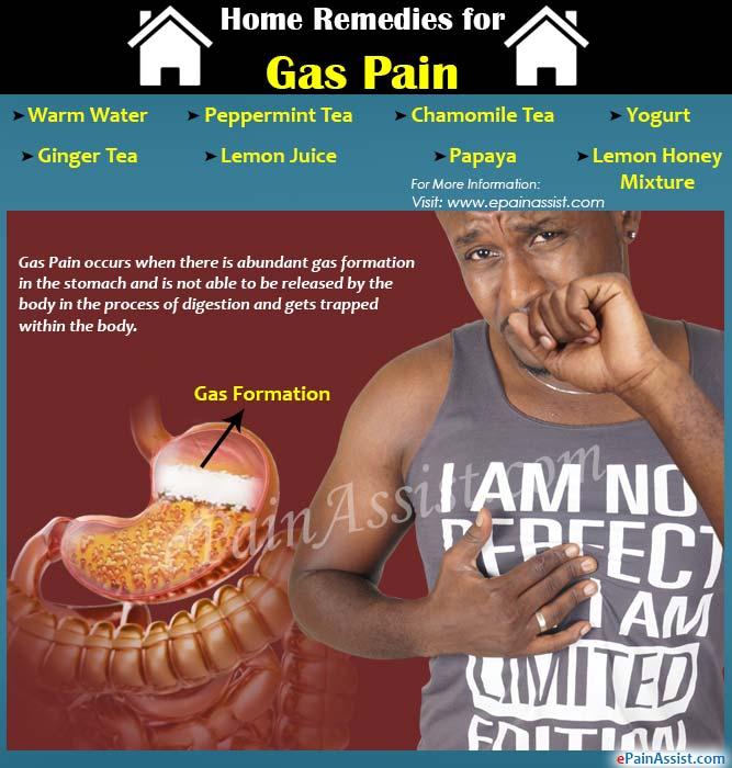 Home Relief For Gas Pains Homemade Ftempo
