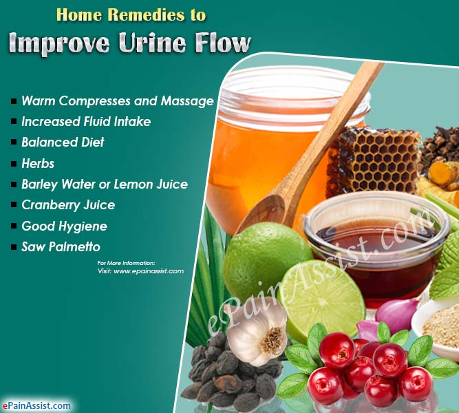 Home Remedies to Improve Urine Flow