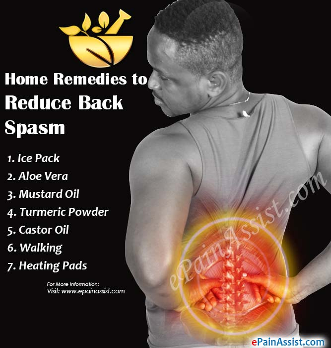 Home Remedies to Reduce Back Spasm