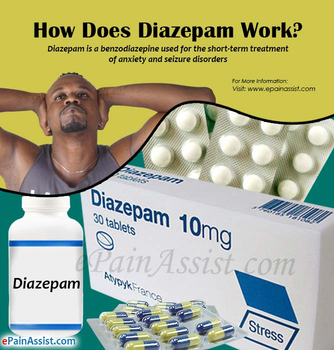 How Does Diazepam Work?