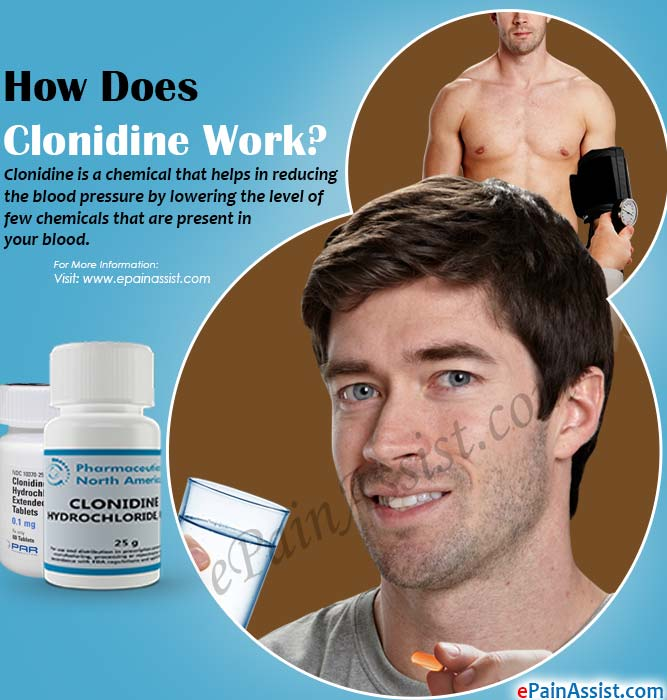 How Does Clonidine Work?