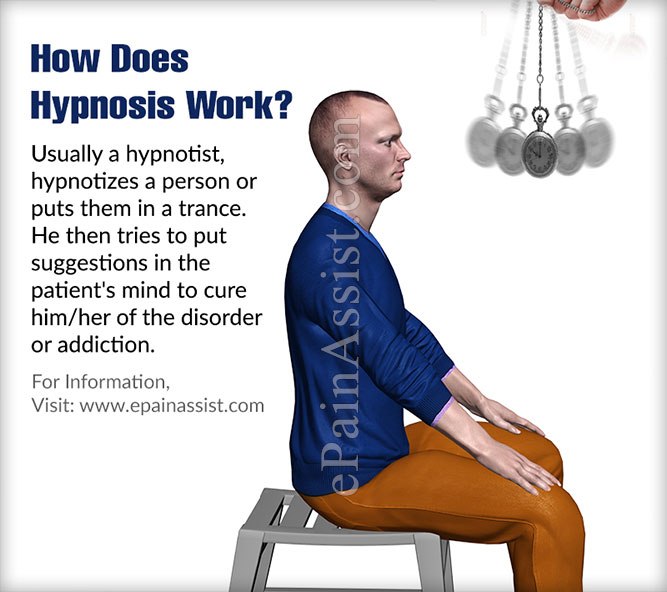 How Does Hypnosis Work?