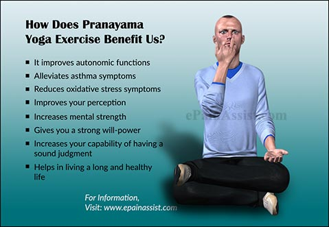 How Does Pranayama Yoga or Breathing Exercise Benefit Us?