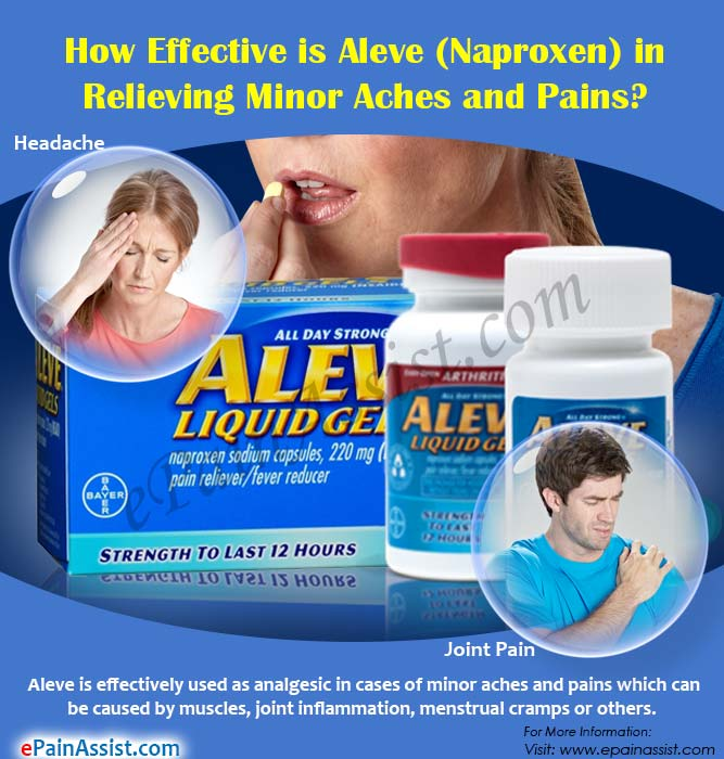 How Effective is Aleve (Naproxen) in Relieving Minor Aches and Pains?