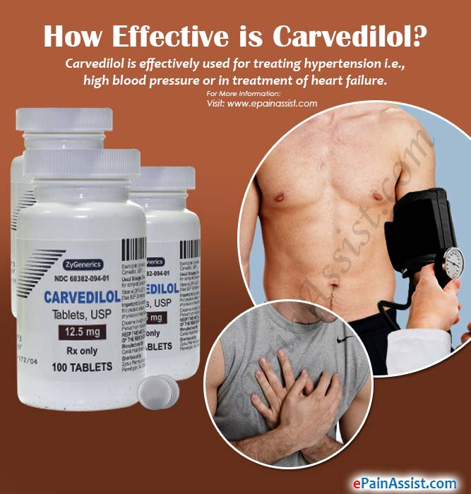 How Effective is Carvedilol?