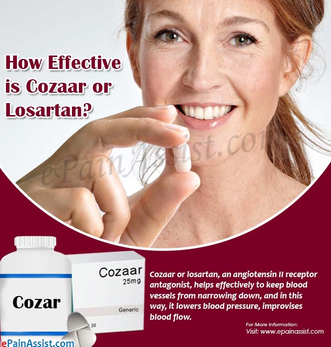 How Effective is Cozaar or Losartan?
