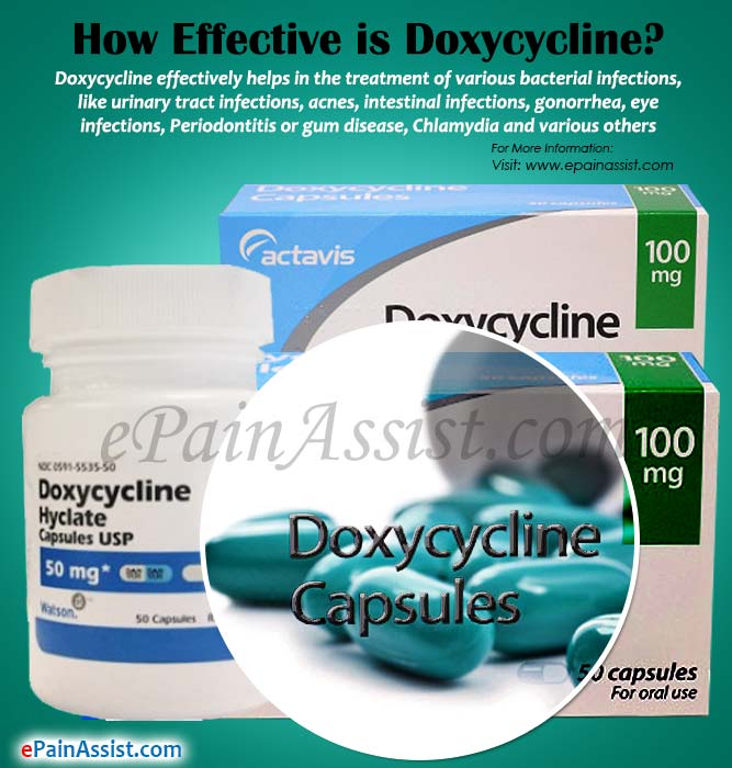 How Effective is Doxycycline?