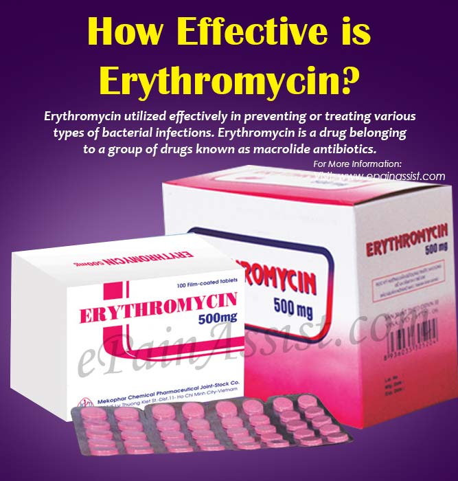 Erythromycin Dosage