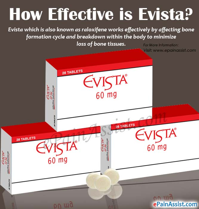 How Effective is Evista?