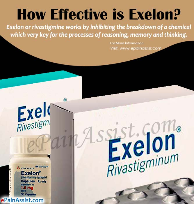 How Effective is Exelon?