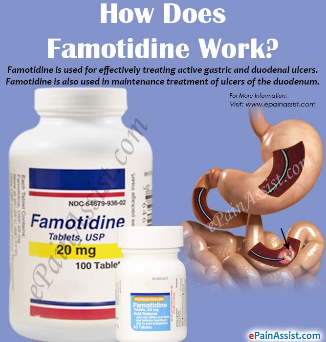 How Does Famotidine Work?