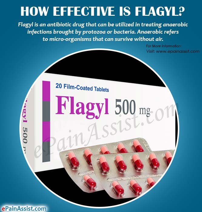 How Effective is Flagyl?