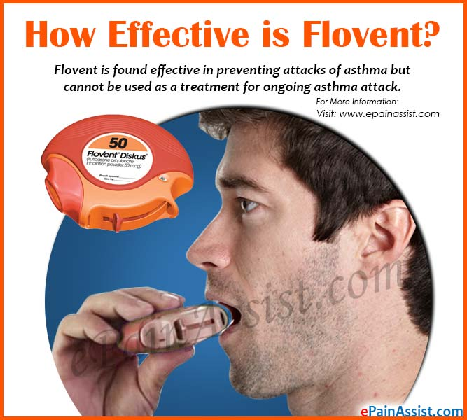 How Effective is Flovent?