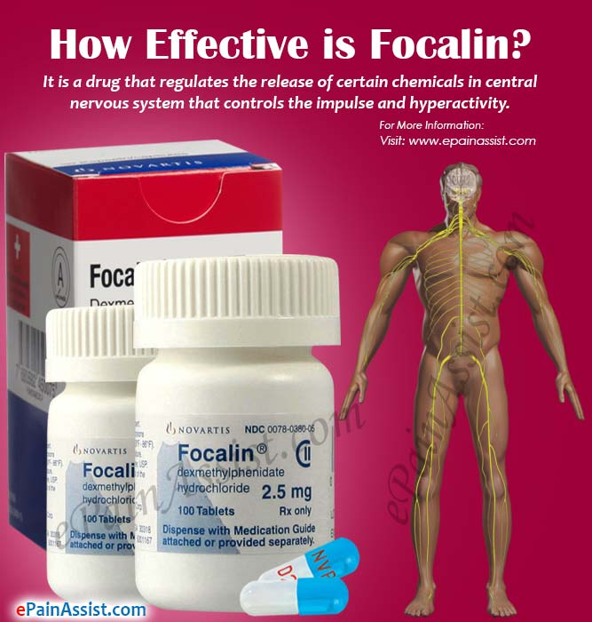 How Effective is Focalin?