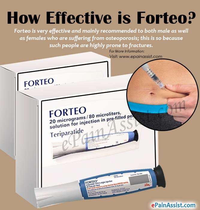 How Effective Is Forteo Amp What Are Its Side Effects
