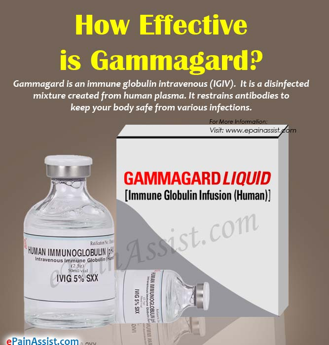 How Effective is Gammagard?
