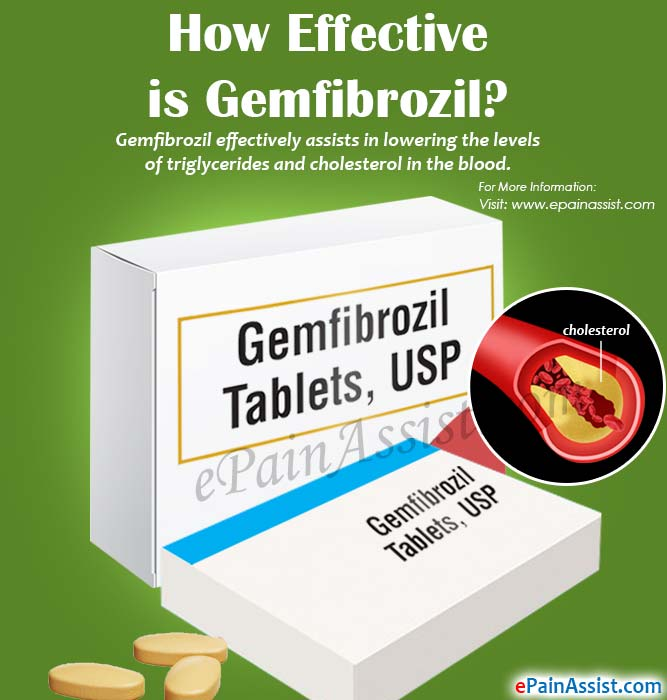 How Effective is Gemfibrozil