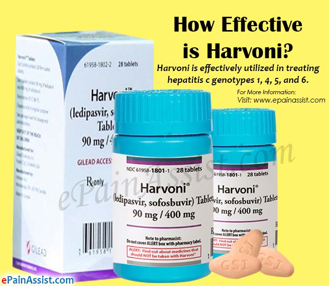 How Effective is Harvoni?