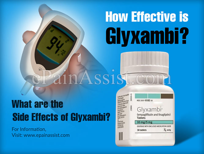 How Effective is Glyxambi, Know It's Dosage, Side Effects