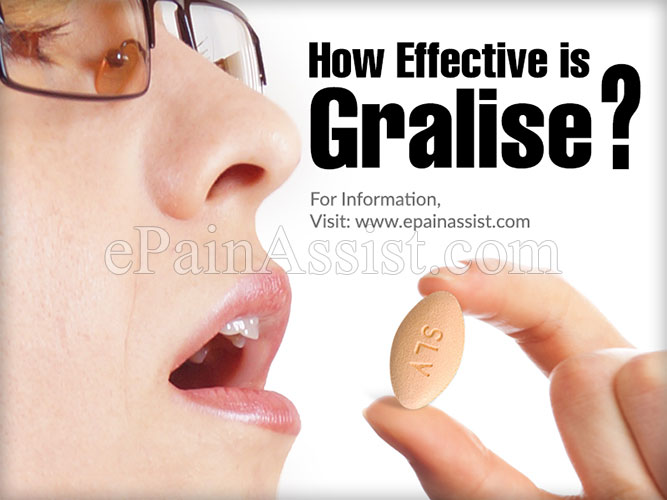 How Effective is Gralise?