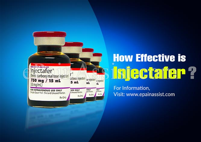 How Effective is Injectafer?