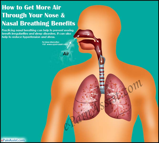 How to Get More Air Through Your Nose & Nasal Breathing Benefits