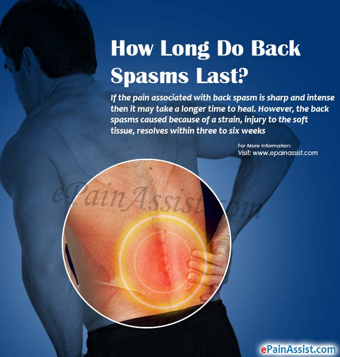How Long Do Back Spasms Last?