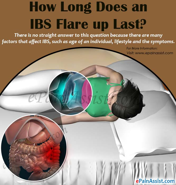 How Long Does an IBS Flare Up Last?