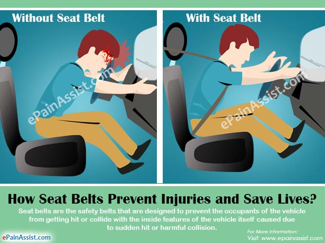 How Seat Belts Prevent Injuries and Save Lives?