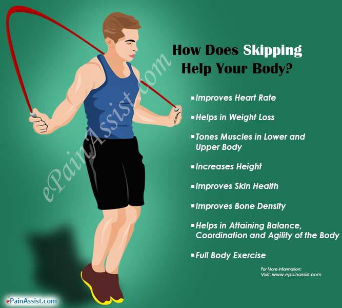 How Does Skipping Help Your Body?