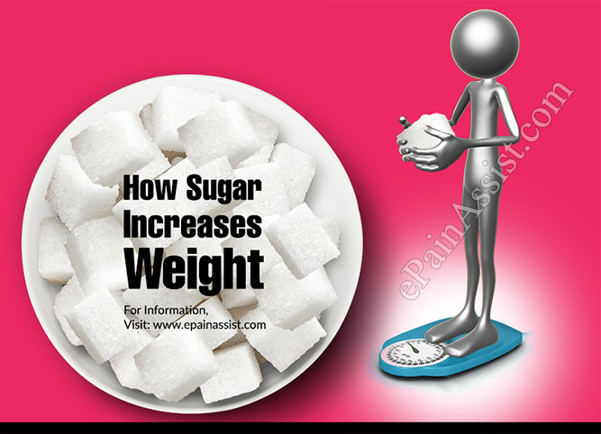 How Sugar Increases Weight
