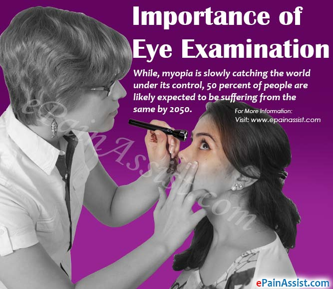 Importance of Eye Examination