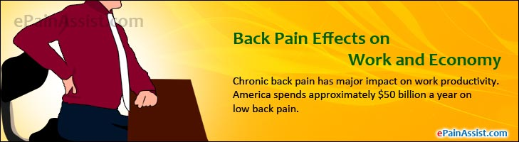 Back Pain Effects on Work and Economy