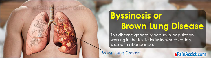 Byssinosis or Brown Lung Disease or Monday Fever