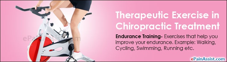 Therapeutic Exercise in Chiropractic Treatment