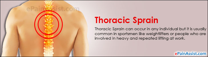 Thoracic Sprain: Treatment, Exercise, Prevention, Symptoms Inversion Table Spine