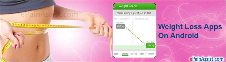 Weight Loss Apps On Android