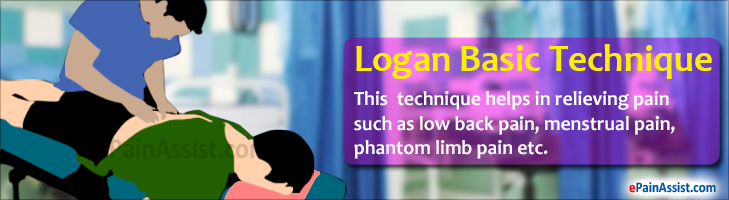 Logan Basic Technique