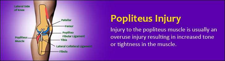 Popliteus Injury