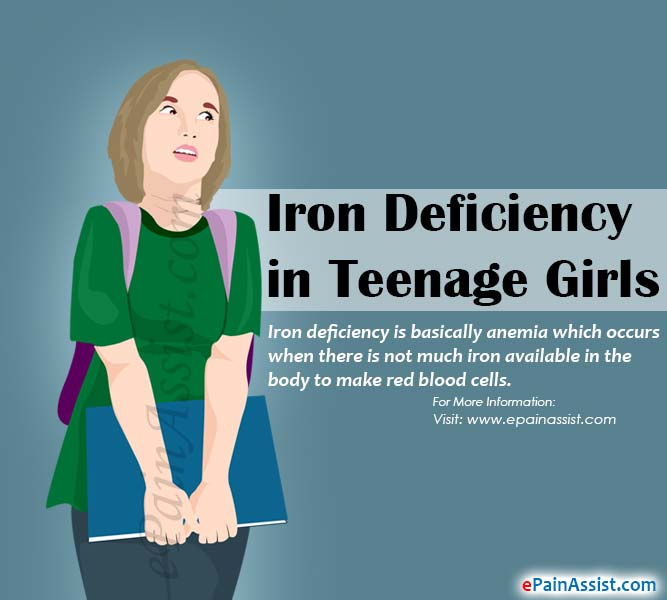 Iron Deficiency in Teenage Girls