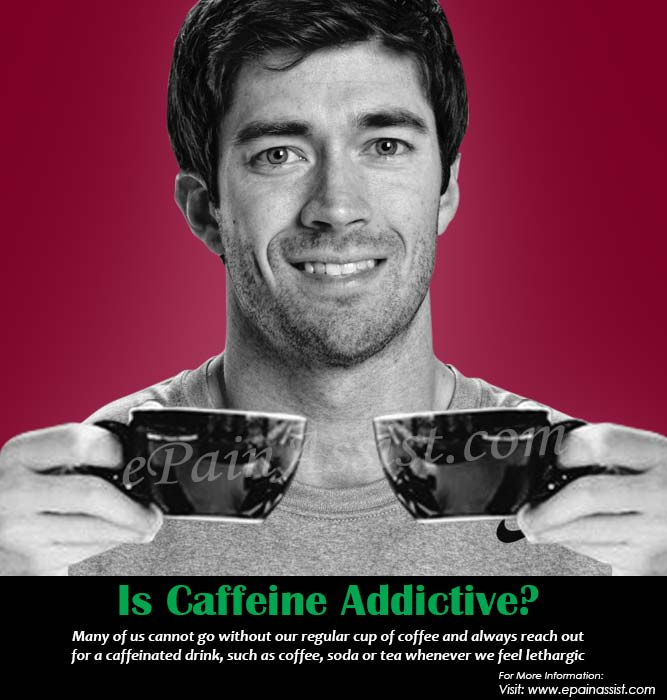 Is Caffeine Addictive?