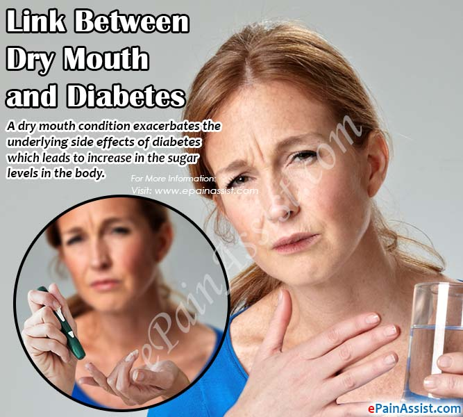 Link Between Dry Mouth and Diabetes