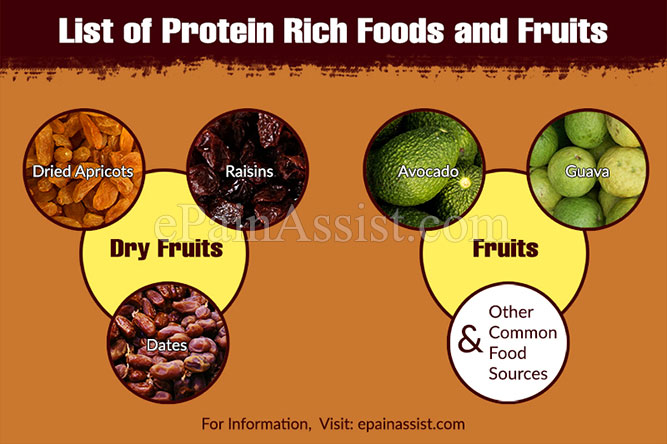 List of Protein Rich Foods and Fruits