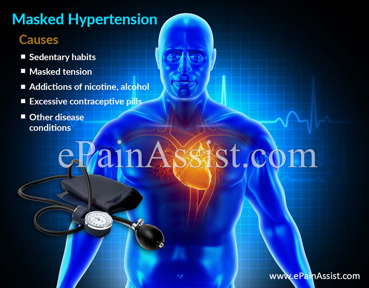 Masked Hypertension (MH): Overview, Causes, Difference between MH and White Coat Hypertension, Identifying MH Patients, Patient Management