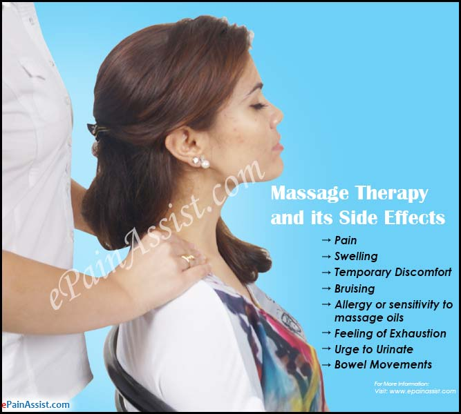 Massage Therapy and its Side Effects