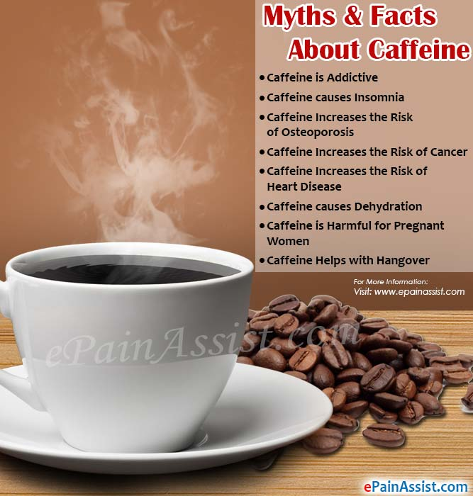 Myths & Facts about Caffeine