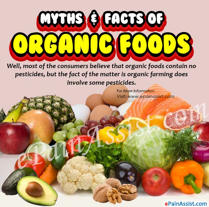 Myths & Facts of Organic Foods