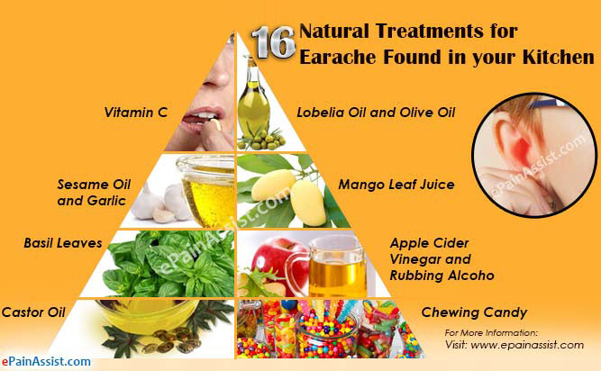 16 Natural Treatments For Earache Found in your Kitchen