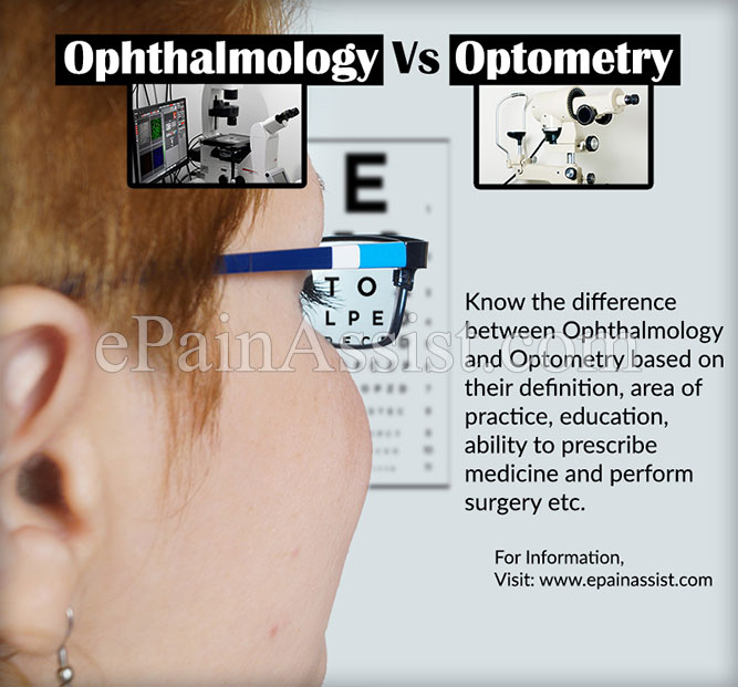 Ophthalmology Vs Optometry