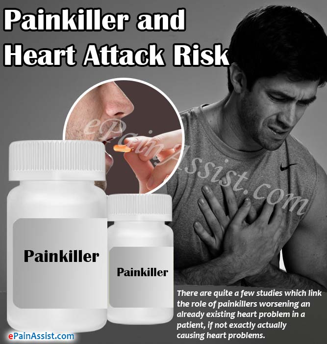 Painkiller and Heart Attack Risk